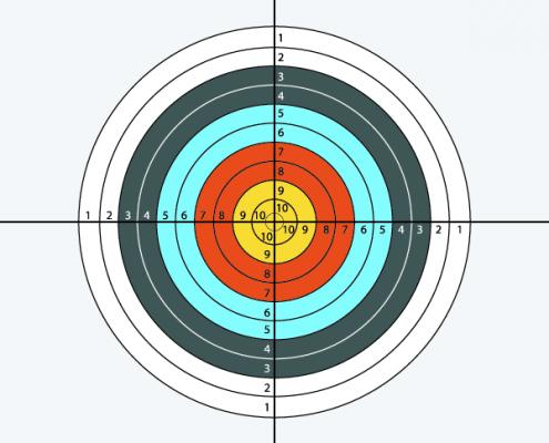 Create Goals For Analytics