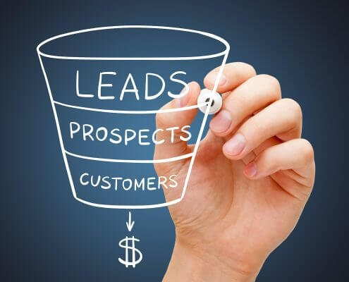 Sales Funnel Digital Marketing Landscaping Contractors