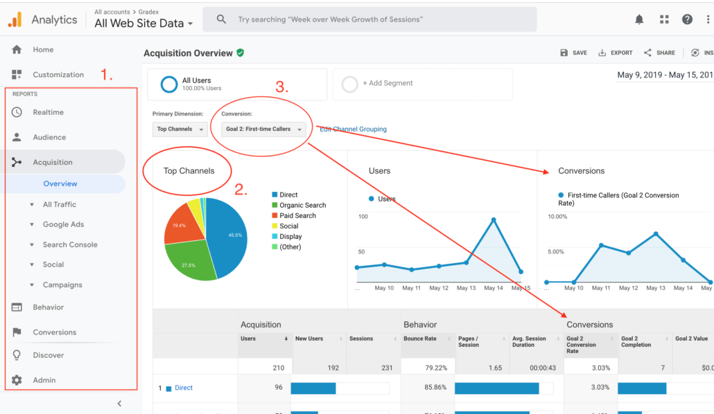 Analytics Acquisition Overview